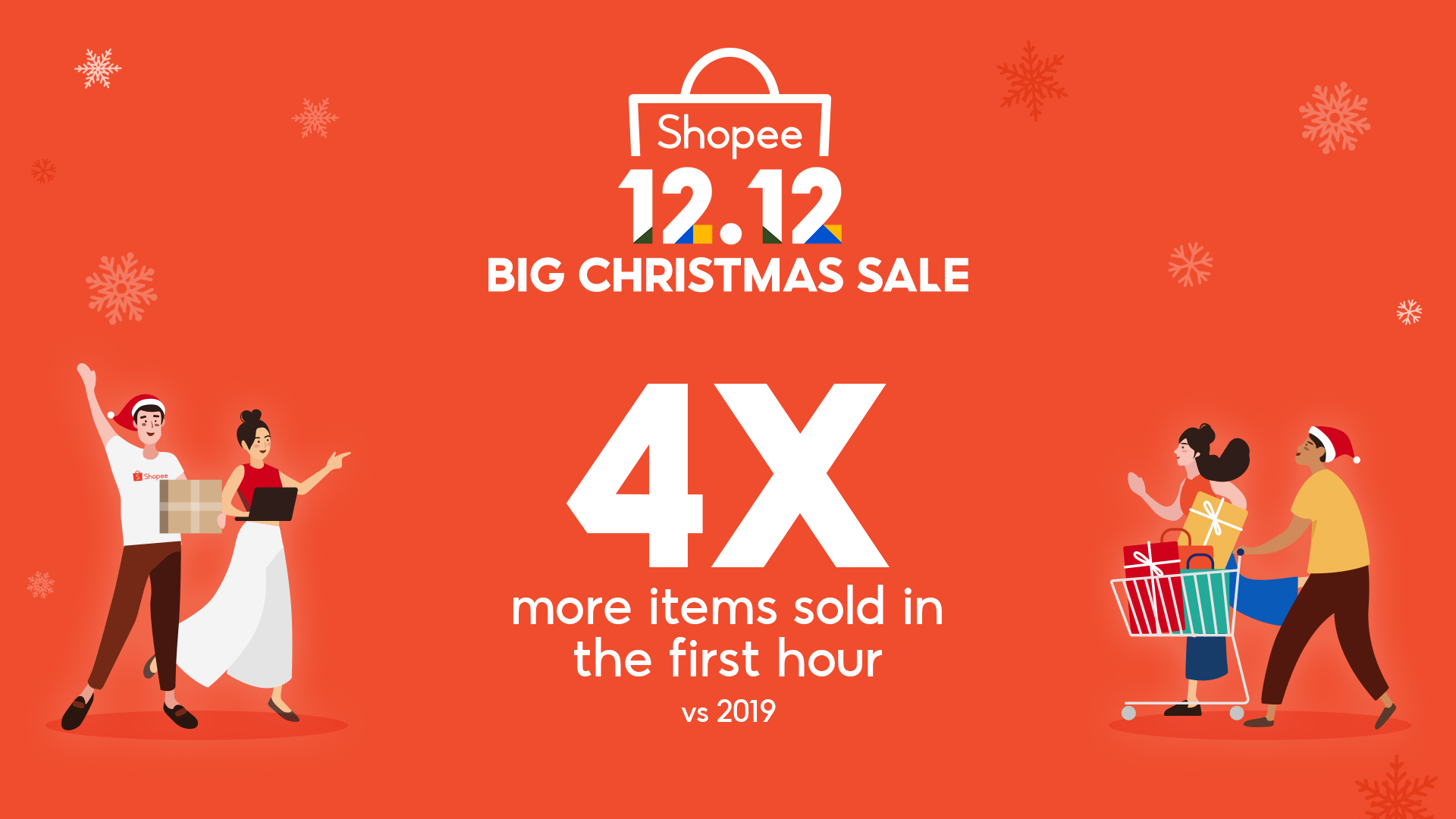 Shopee 12.12 Birthday Sale kicks off on a high note, with four times more items sold in the first hour compared to last year