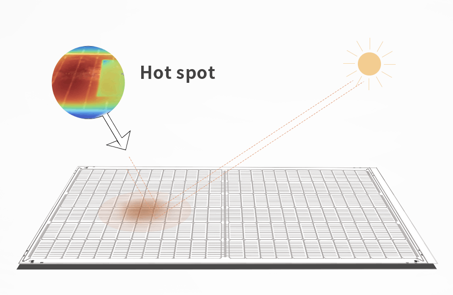 Does bigger Solar Modules present more value?